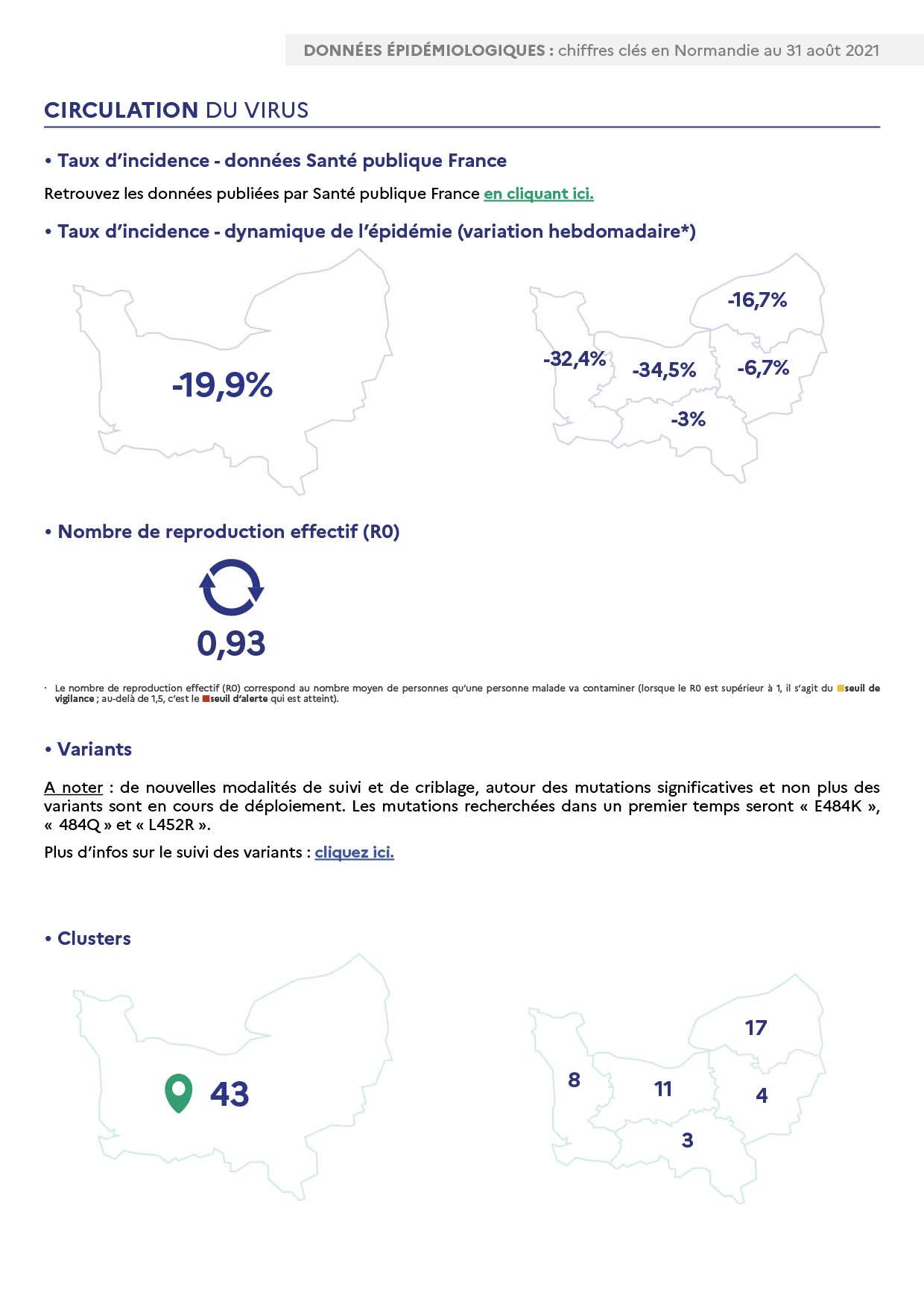 Données épidémiologiques : Chiffres clés en Normandie au 31 août 2021 page 1