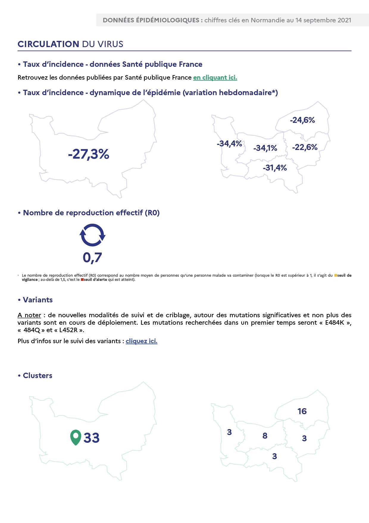 Données épidémiologiques : Chiffres clés en Normandie au 14 septembre 2021 page 1